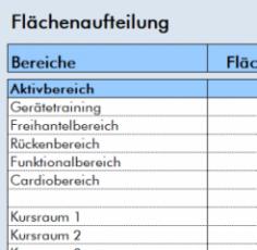 Checkliste Flächenaufteilung von Fitnessstudio