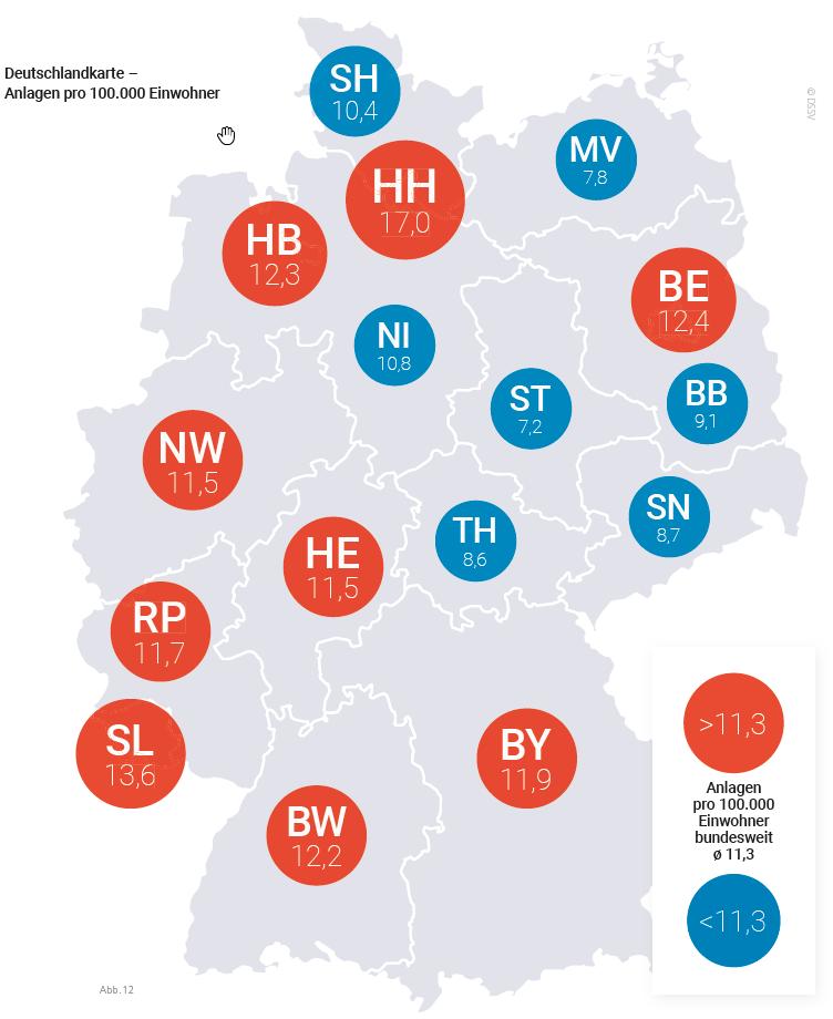 Studiodichte Bundesländer